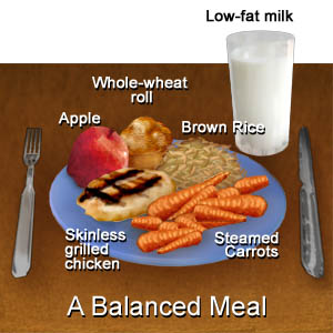 low-fat-diet
